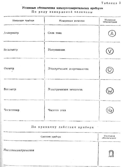 """"""",""""www.motor-remont.ru"""