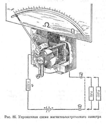 Схема магнитоэлектрического омметра показана на рис. 86.  Пользуясь этой схемой, объясним, как по.