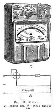 Измерение эл мощности энергии