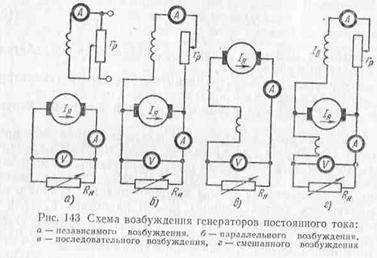 Возбуждение генератора постоянного тока от постоянных магнитов