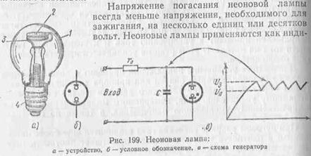 Схемы неоновую лампу