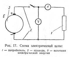 8. электрическая цепь и ее элементы.