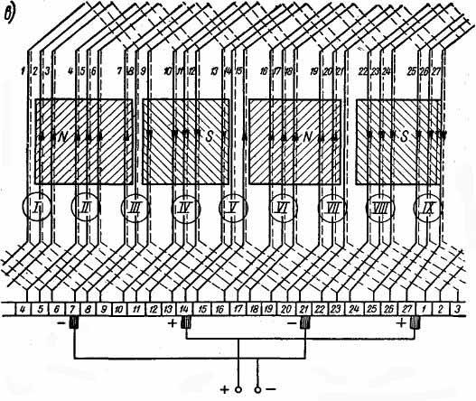 ветвей; в — схема обмотки