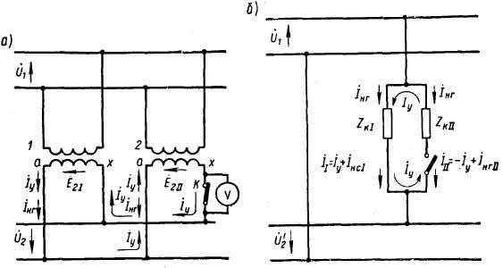 Уравнительные токи при параллельная работа трансформаторов