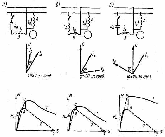 Схемы соединения, векторные
