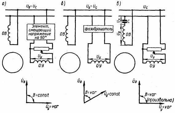 Схемы и векторные диаграммы