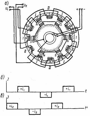 принципиальная схема синхронного двигателя