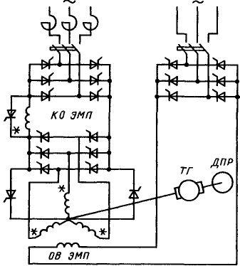 Схема соединения силовых цепей