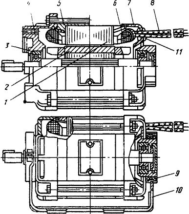 2 - ротор; 3 — подшипник;
