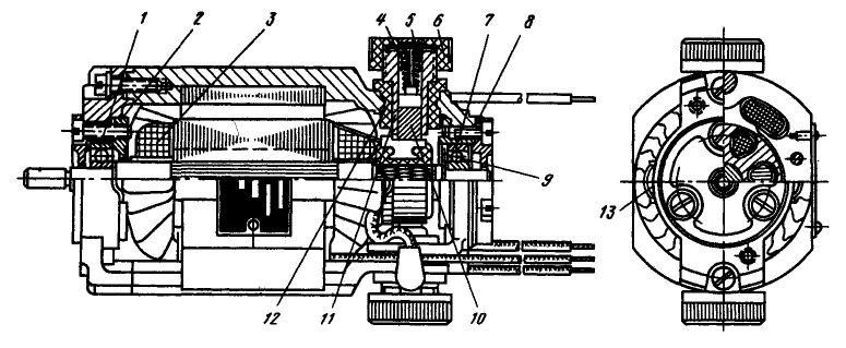 размеры, мм, двигателей УВ