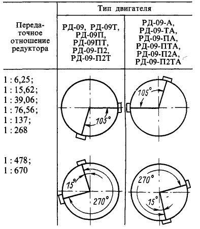 подключение рд-09 схема двигателя