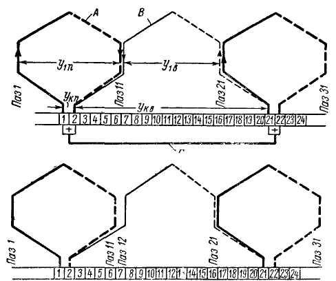 Схема лягушечьей обмотки,