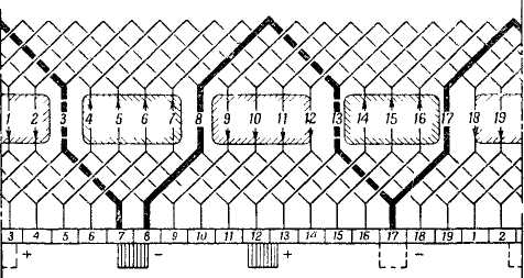 Рис. 4-6 Схема простой