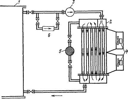 Схема воздушно-масляного