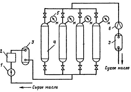 техническое обслуживание оборудования электрических подстанций и сетей