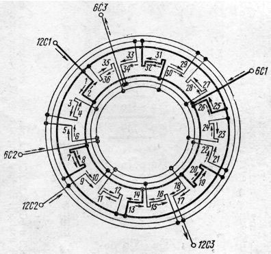 Схемы обмоток двухскоростных двигателей