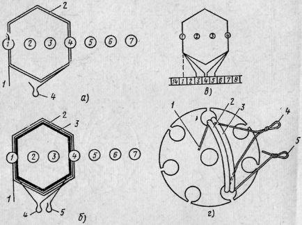 Как перемотать коллекторный двигатель своими руками 4