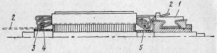Схема намотки ротора болгарки