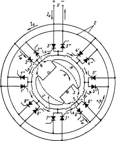 Схема двигателя постоянного