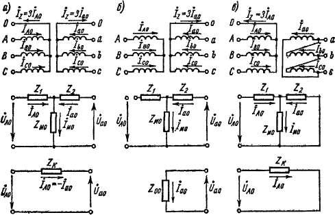 Схемы замещения трансформатора