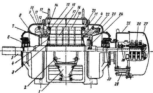 двигатель с фазным ротором