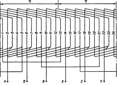 Схема трехфазной цепной