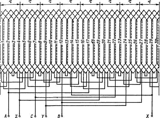 Рис. 21-5 Схема трехфазной