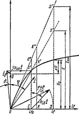 diagrama varicoasă de hardherapie