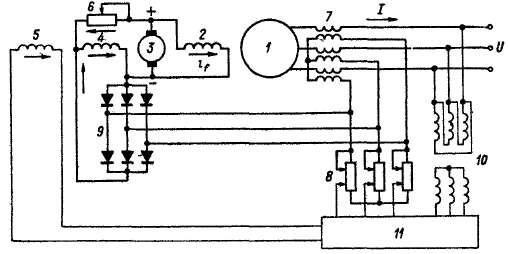 Рис 40-2 Система возбуждения с